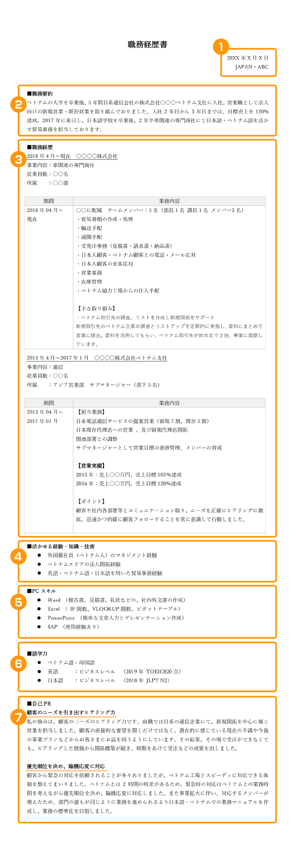 外国人求職者向け】職務経歴書の書き方マニュアル|日本で働きたい外国 ...